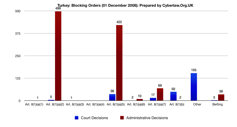 turkey_blocking_011208.jpg