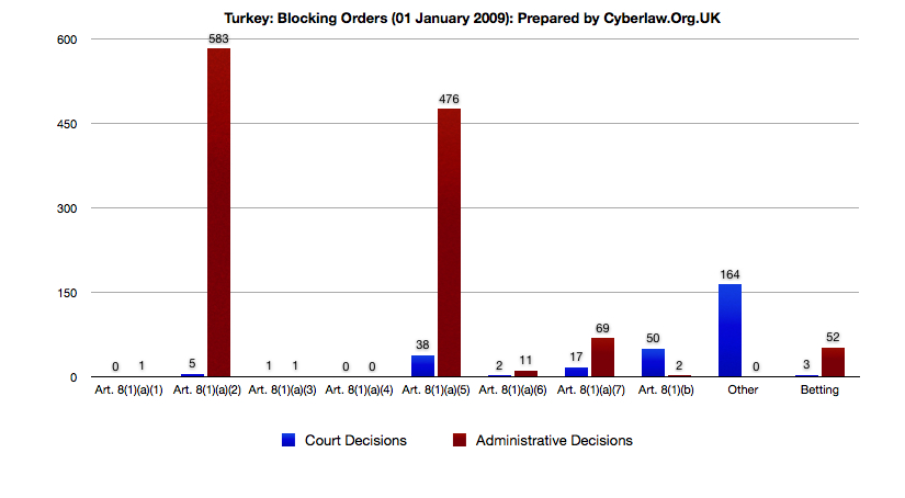 turkish_statistics_01012009.jpg